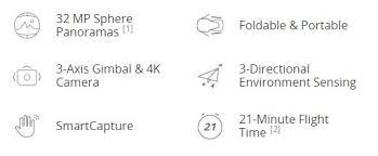 Mavic Air Features