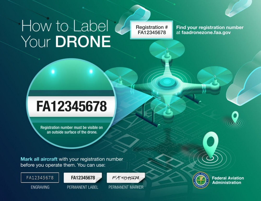 Latest FAA Drone Rules - Registration Number Markings ...