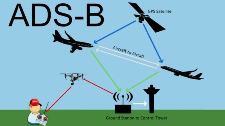 ADS-B For Drones – 1 Safety Feature I'm Looking Forward To