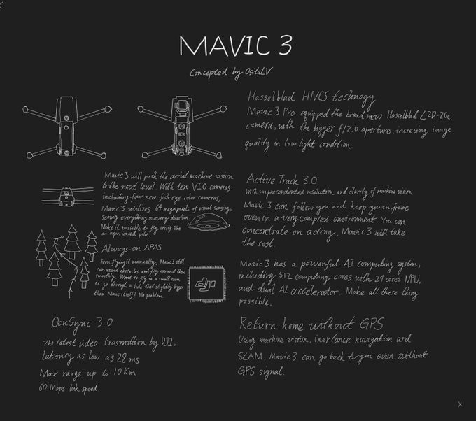 Mavic 3 Drawing